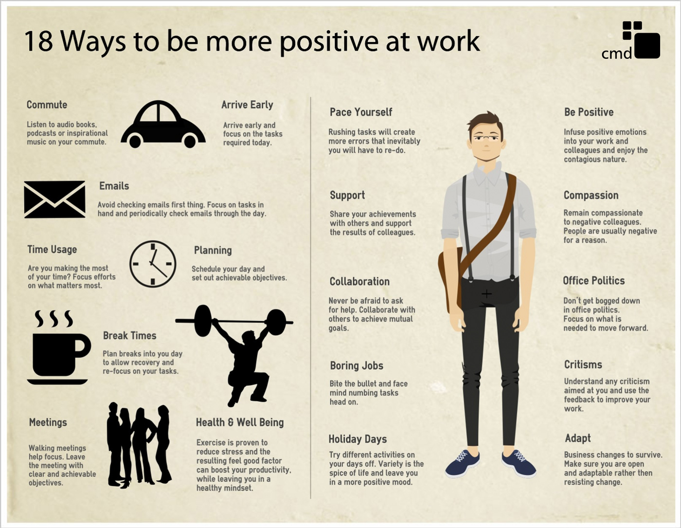 [Infographic] Ways To Be More Positive At Work