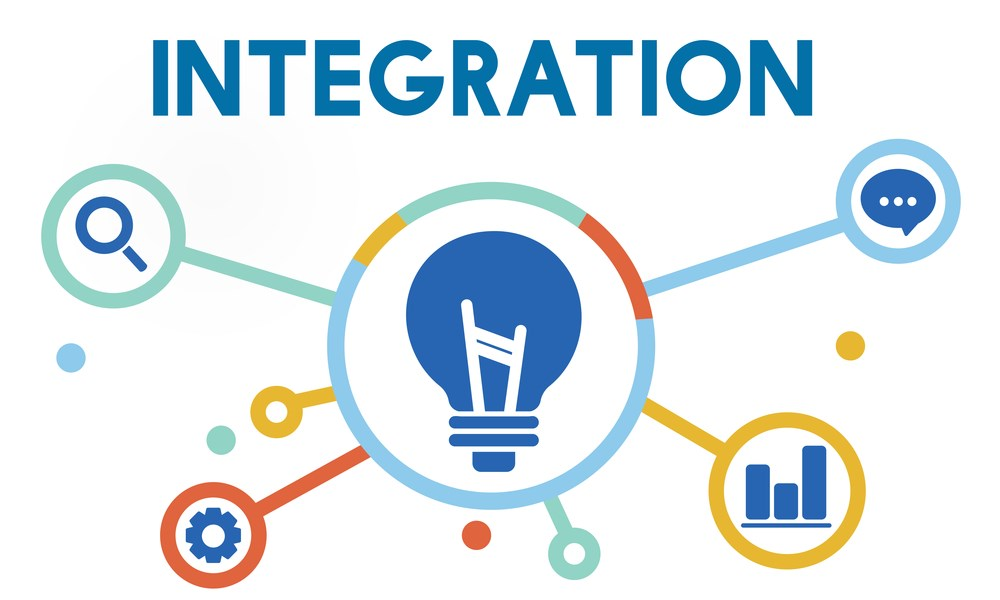 5 Must Have Enterprise Social Software Integrations
