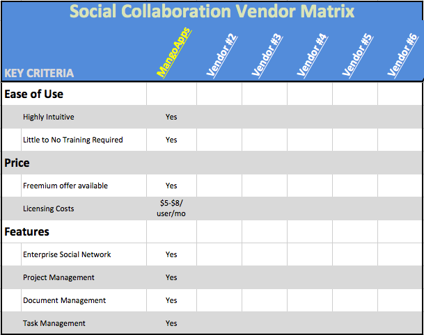 social Intranet & collaboration tool vendors - vendor matrix xls