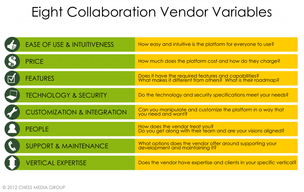 Social collaboration vendors tips tools for comparing for Software vendor comparison template