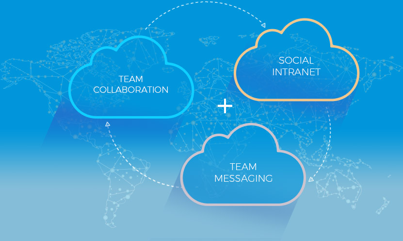 Team Collaboration, Messaging & Social Intranet Solution