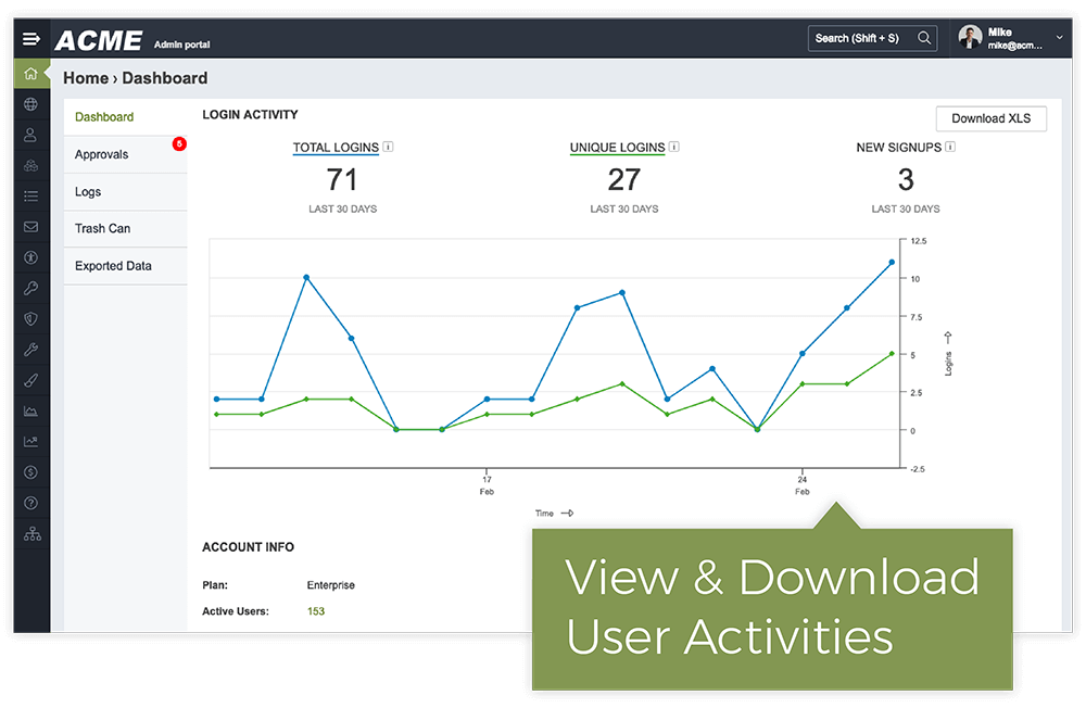 Track and Monitor User Login Activity